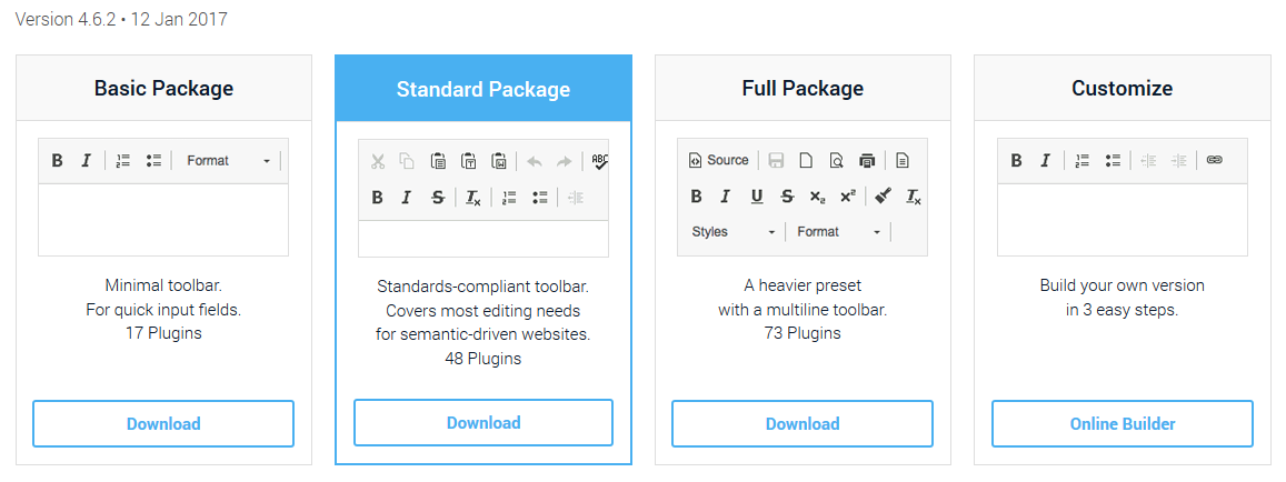 CKEditor のパッケージの選択画面。左から Basic Package、Standard Package、Full Package、Customize が並んでいる。